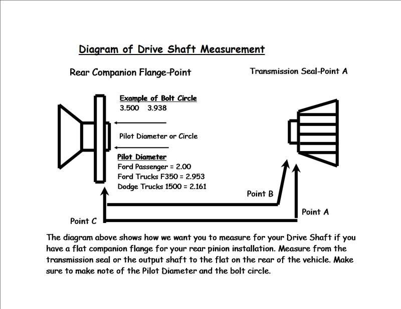 Car Drive Shafts Drive Shaft